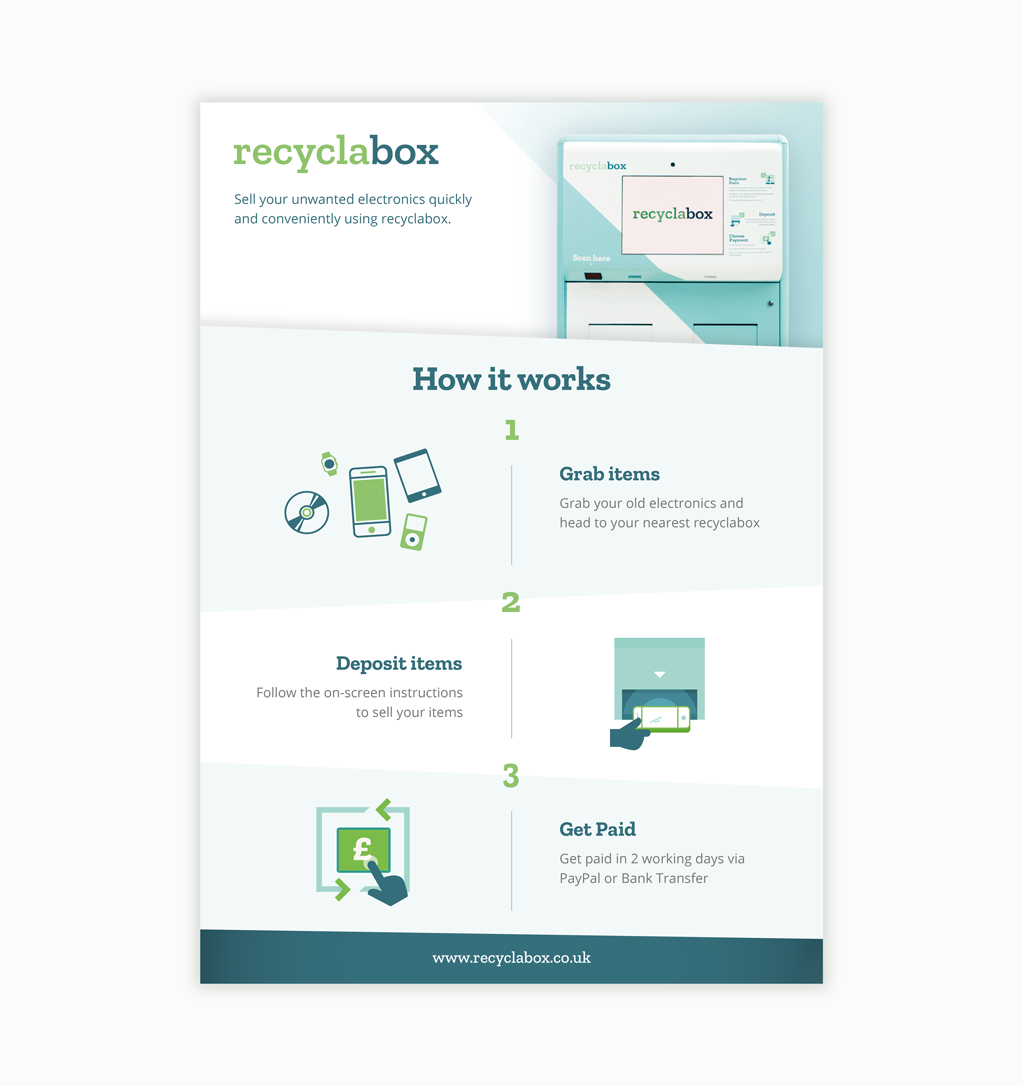 Recyclabox Flyer Front